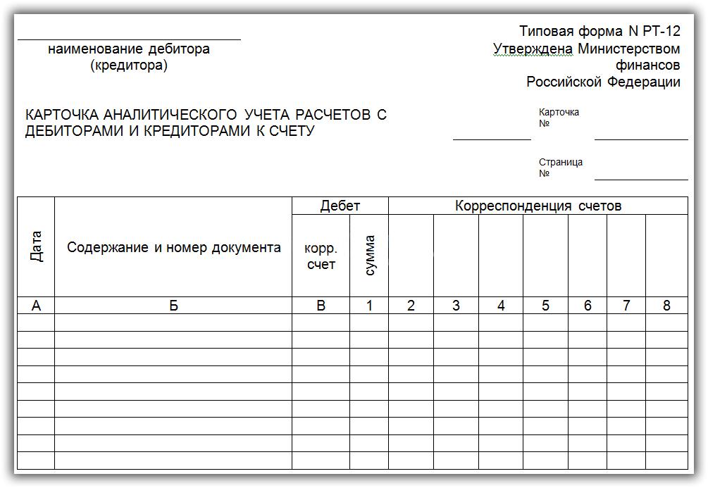 Карточка аналитического учета расчетов с дебиторами и кредиторами в 1С 8.3