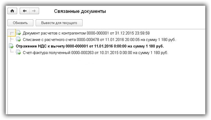 6 tsepochka-svyazannyih-dokumentov
