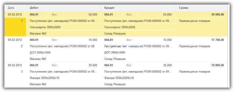primer-komissionnyih-provodok-768x303