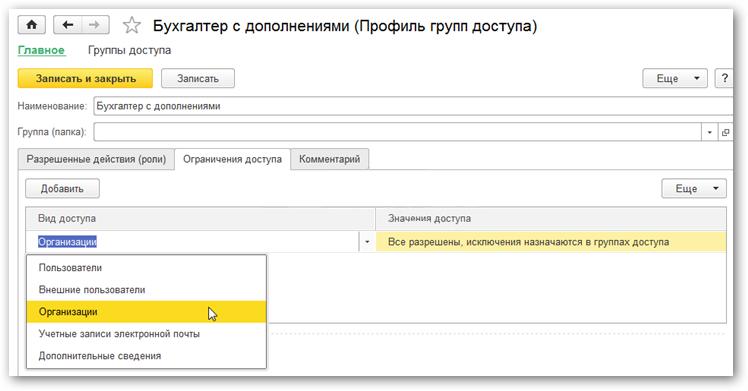 10 vyibor-organizatsii-dlya-ogranicheniya-prav