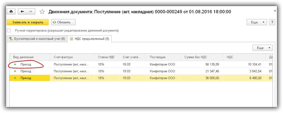 6 dvizheniya-po-registru-NDS