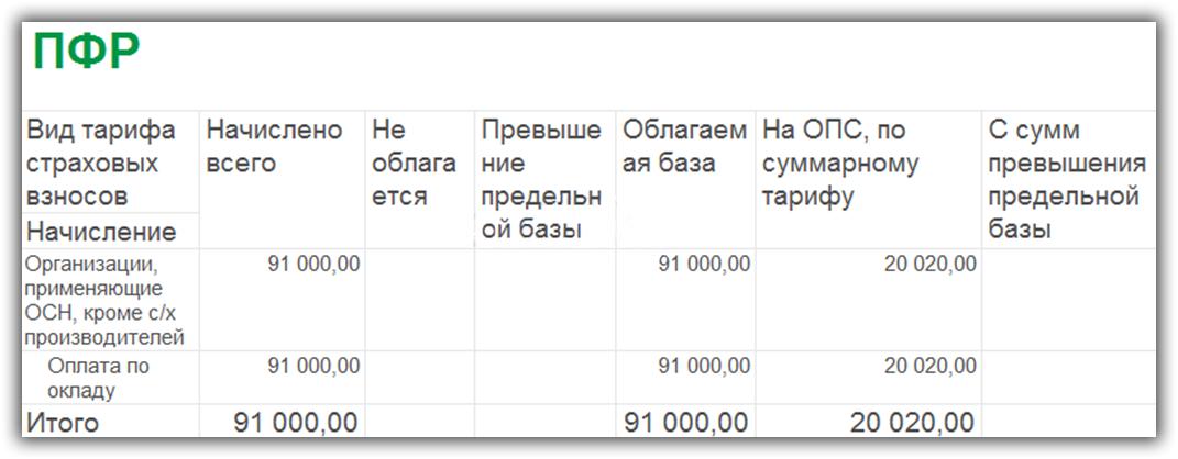 8 Otchet-Analiz-vznosov-v-fondyi