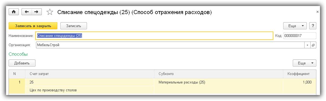sposob-otrazheniya-rashodov