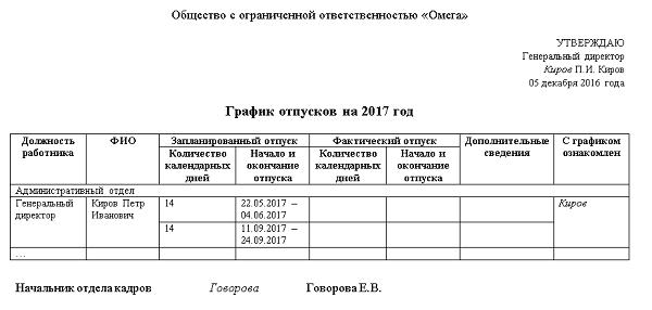 График отпусков на 2017 год, как составить, заполнить и утвердить
