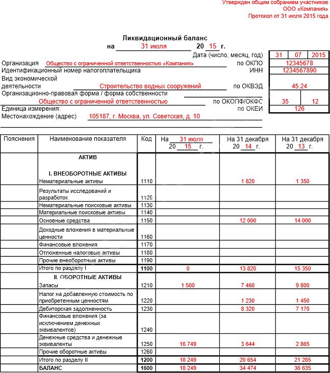 likv-balans-obrazec-1
