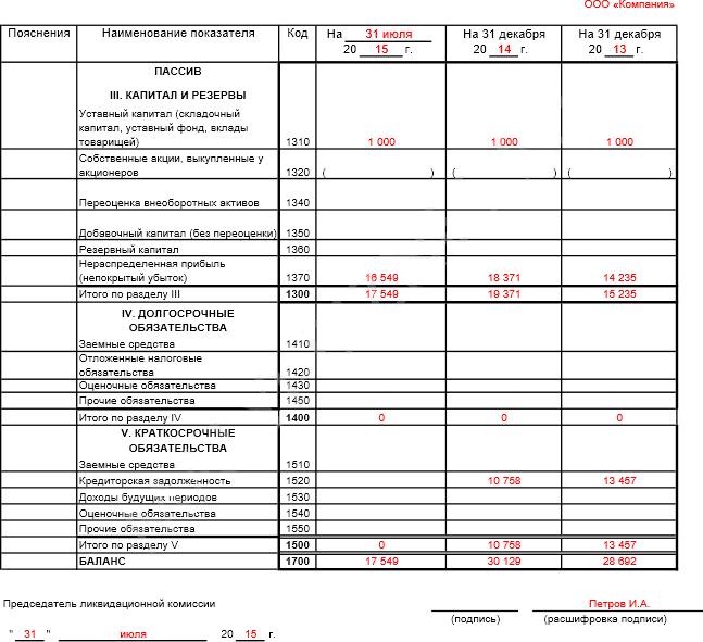 likv-balans-obrazec-2