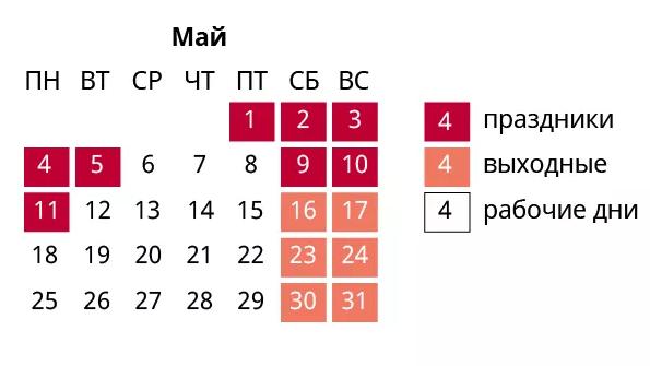 как россияне будут работать в майские праздники 2020