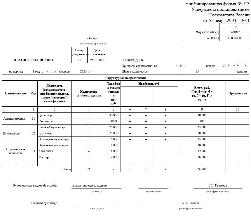 Образец заполнения расчета по страховым взносам за 2 квартал 2020