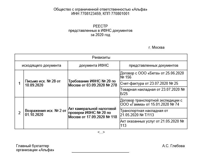 Образец реестра документов для ИФНС
