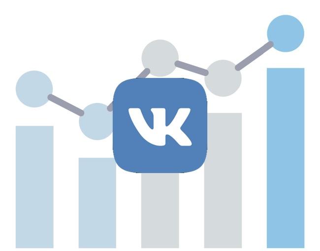 Как добавить лайки на пост в ВК в профиле и сообществе